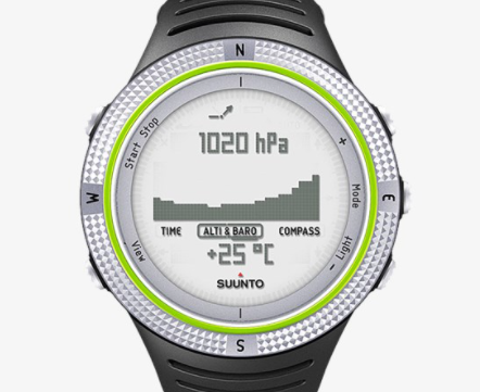 Best watch for hiking and outdoors